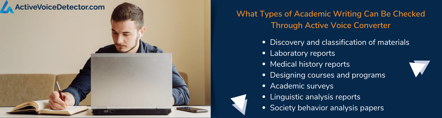 different types of academic papers to check with active to passive voice converter tool